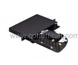 Patch panel rotary type