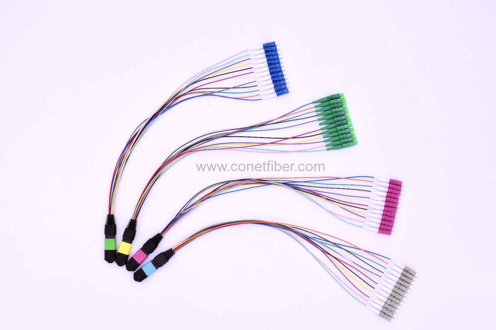 MPO(M)-SCAPC SM 8Color-0.9mm-0.35M harness cable